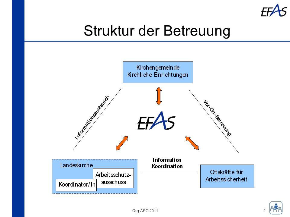 Org.ASG 2011 Struktur der Betreuung 2