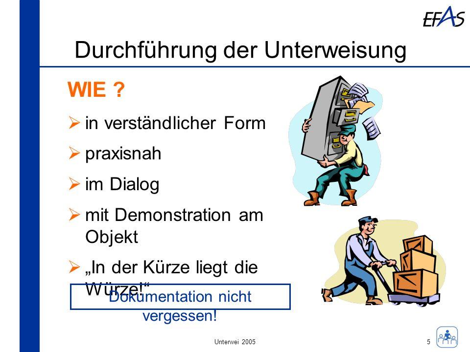 Unterwei 2005 Durchführung der Unterweisung WIE ? in verständlicher Form praxisnah im Dialog mit Demonstration am Objekt In der Kürze liegt die Würze!