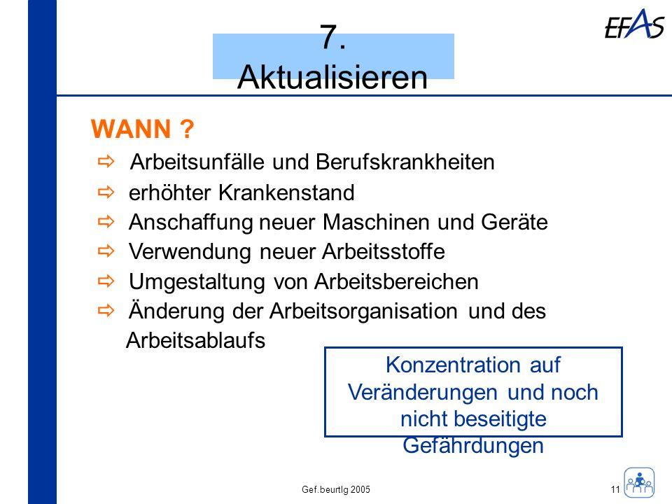 Gef.beurtlg 2005 7. Aktualisieren WANN ? Arbeitsunfälle und Berufskrankheiten erhöhter Krankenstand Anschaffung neuer Maschinen und Geräte Verwendung