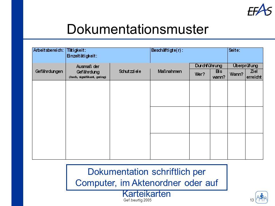 Gef.beurtlg 2005 Dokumentationsmuster Dokumentation schriftlich per Computer, im Aktenordner oder auf Karteikarten 13