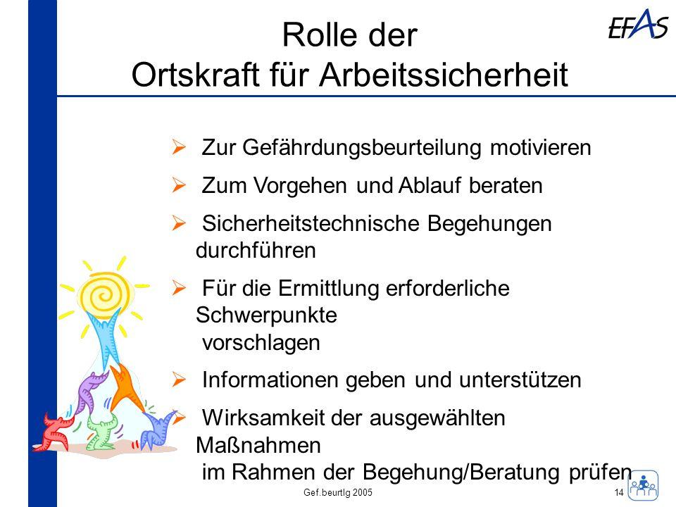 Gef.beurtlg 2005 Rolle der Ortskraft für Arbeitssicherheit Zur Gefährdungsbeurteilung motivieren Zum Vorgehen und Ablauf beraten Sicherheitstechnische