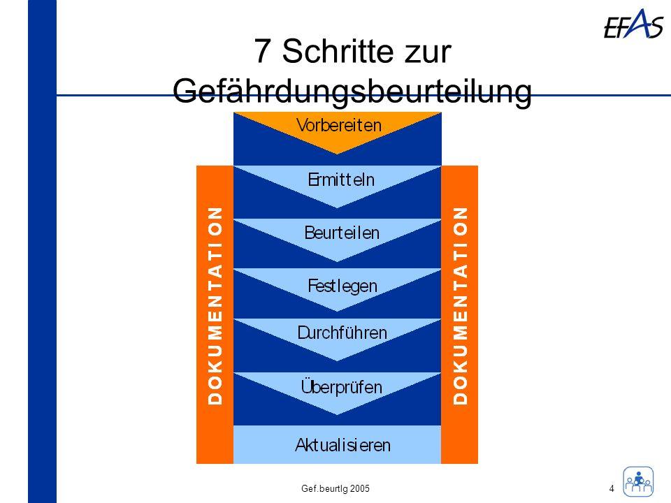 Gef.beurtlg 2005 7 Schritte zur Gefährdungsbeurteilung 4