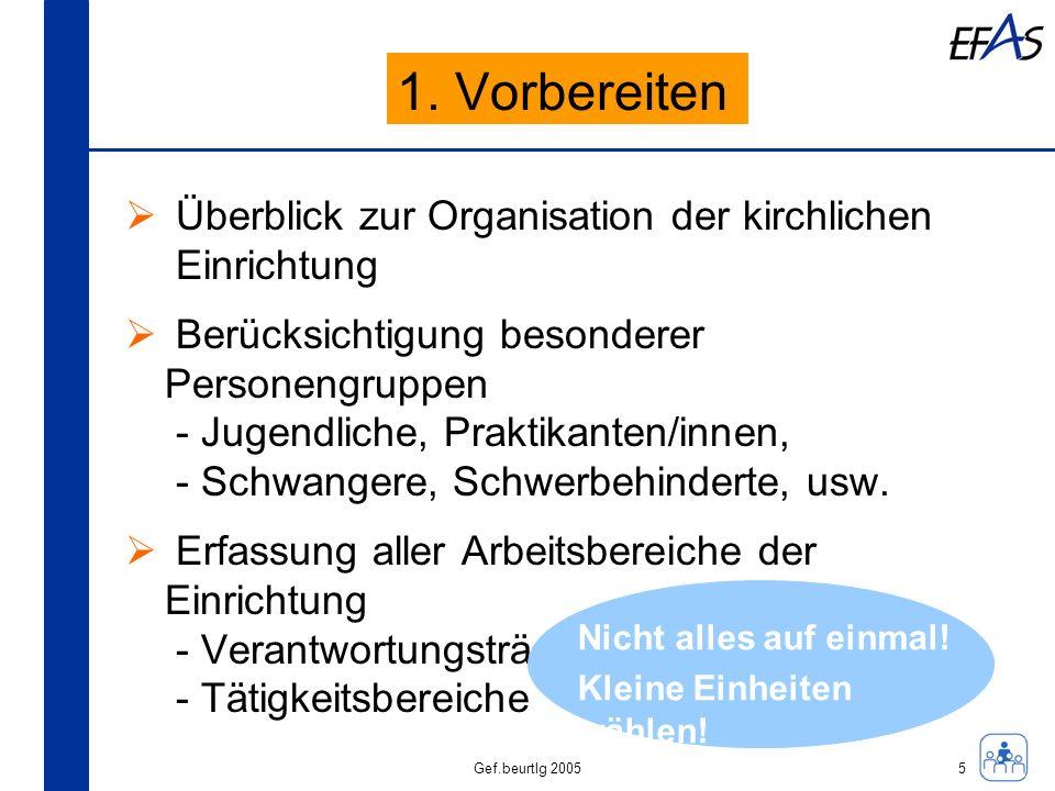 Gef.beurtlg 2005 1. Vorbereiten Überblick zur Organisation der kirchlichen Einrichtung Berücksichtigung besonderer Personengruppen - Jugendliche, Prak