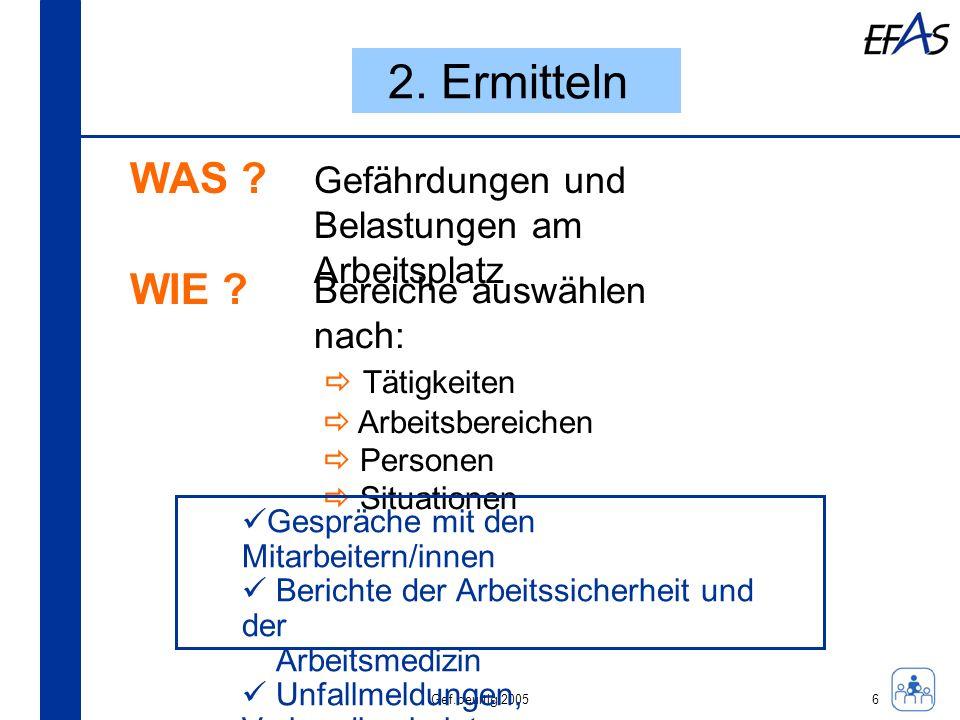 Gef.beurtlg 2005 2. Ermitteln WAS ? WIE ? Gefährdungen und Belastungen am Arbeitsplatz Bereiche auswählen nach: Tätigkeiten Arbeitsbereichen Personen