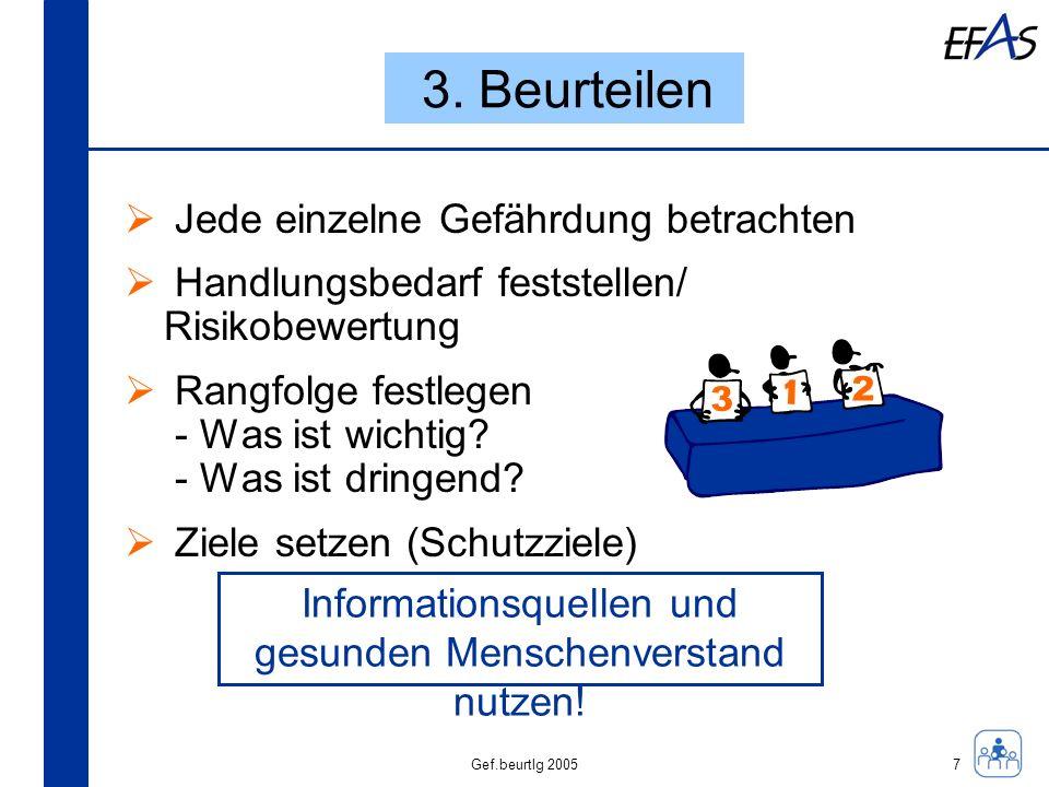 Gef.beurtlg 2005 3. Beurteilen Jede einzelne Gefährdung betrachten Handlungsbedarf feststellen/ Risikobewertung Rangfolge festlegen - Was ist wichtig?