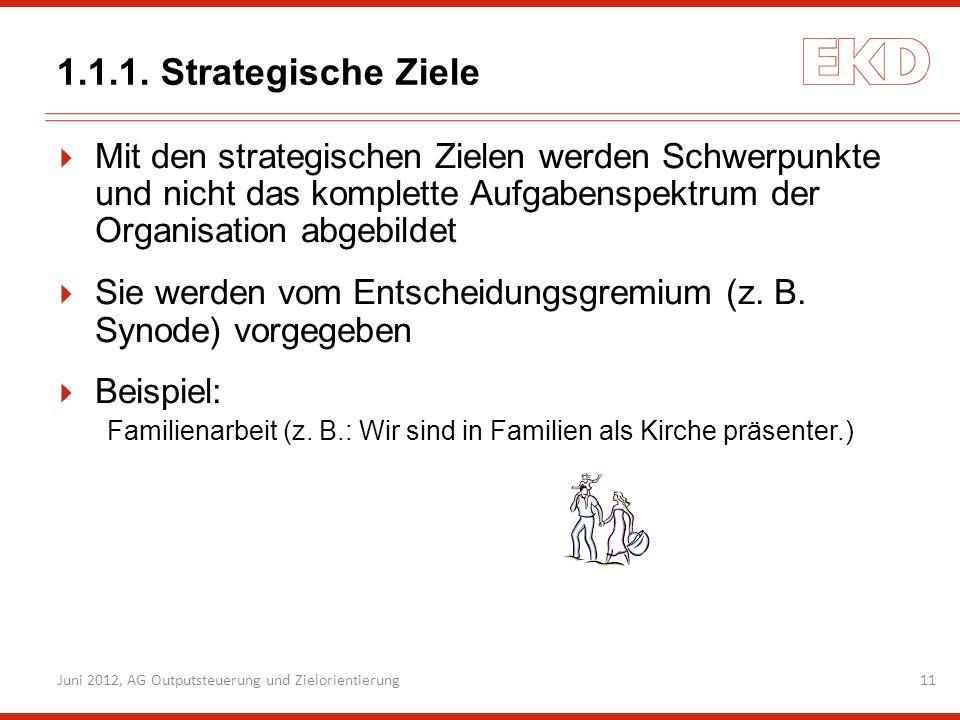Mit den strategischen Zielen werden Schwerpunkte und nicht das komplette Aufgabenspektrum der Organisation abgebildet Sie werden vom Entscheidungsgrem