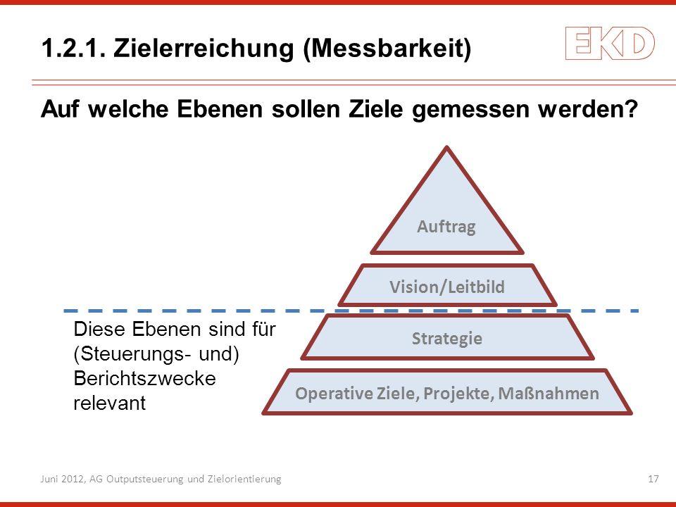 Juni 2012, AG Outputsteuerung und Zielorientierung17 1.2.1. Zielerreichung (Messbarkeit) Auf welche Ebenen sollen Ziele gemessen werden? Operative Zie