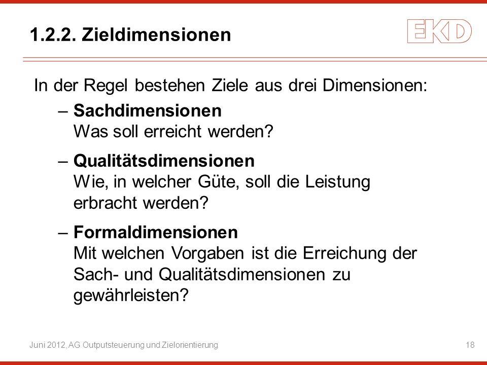 Juni 2012, AG Outputsteuerung und Zielorientierung18 In der Regel bestehen Ziele aus drei Dimensionen: –Sachdimensionen Was soll erreicht werden? –Qua