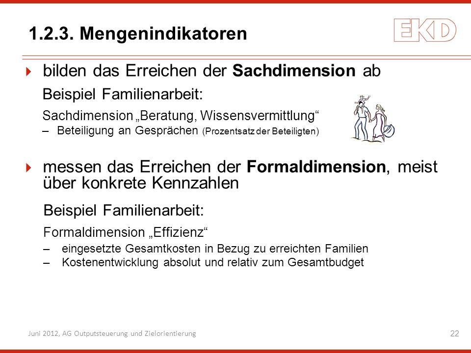 22 1.2.3. Mengenindikatoren bilden das Erreichen der Sachdimension ab Beispiel Familienarbeit: Sachdimension Beratung, Wissensvermittlung –Beteiligung
