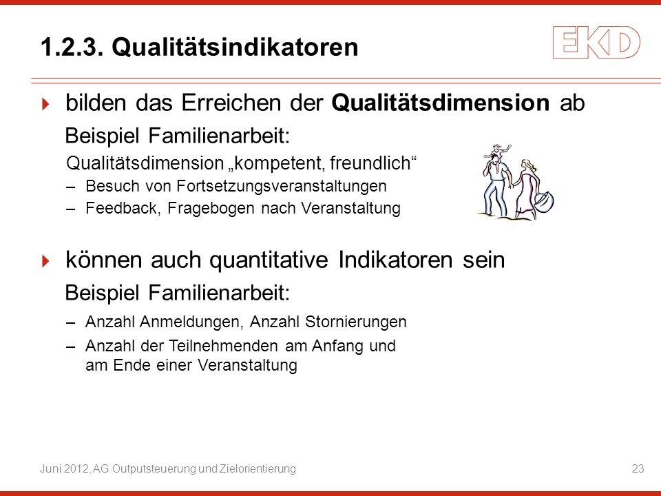 23 1.2.3. Qualitätsindikatoren bilden das Erreichen der Qualitätsdimension ab Beispiel Familienarbeit: Qualitätsdimension kompetent, freundlich –Besuc