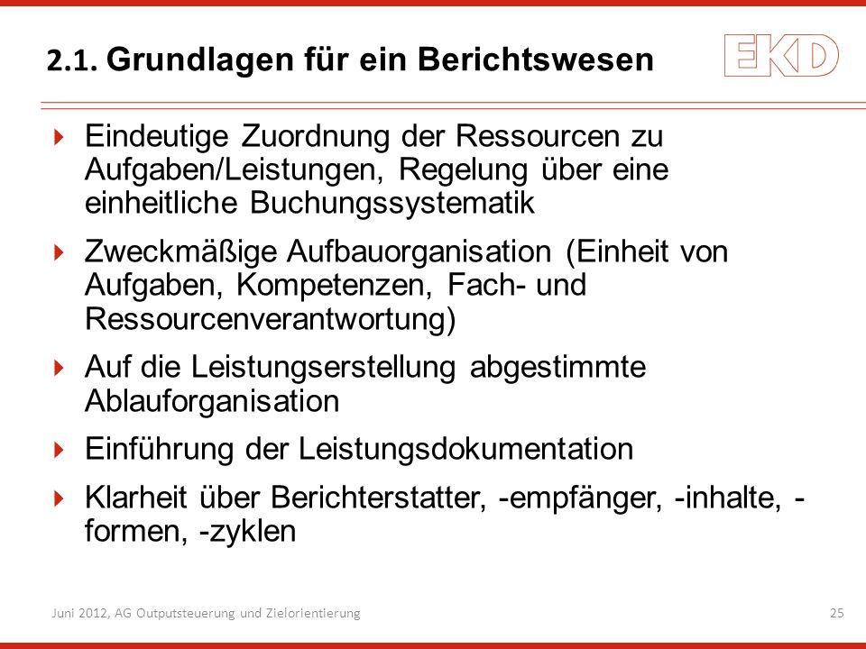2.1. Grundlagen für ein Berichtswesen Eindeutige Zuordnung der Ressourcen zu Aufgaben/Leistungen, Regelung über eine einheitliche Buchungssystematik Z