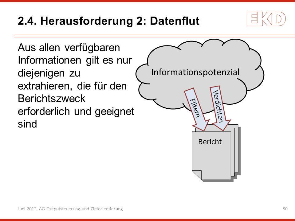 2.4. Herausforderung 2: Datenflut Aus allen verfügbaren Informationen gilt es nur diejenigen zu extrahieren, die für den Berichtszweck erforderlich un