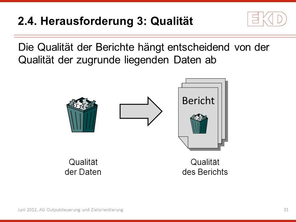 2.4. Herausforderung 3: Qualität Die Qualität der Berichte hängt entscheidend von der Qualität der zugrunde liegenden Daten ab 31 Qualität der Daten Q