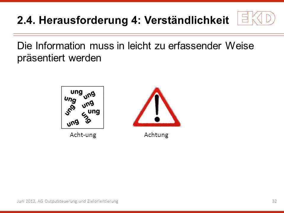 2.4. Herausforderung 4: Verständlichkeit Die Information muss in leicht zu erfassender Weise präsentiert werden 32 Acht-ungAchtung Juni 2012, AG Outpu