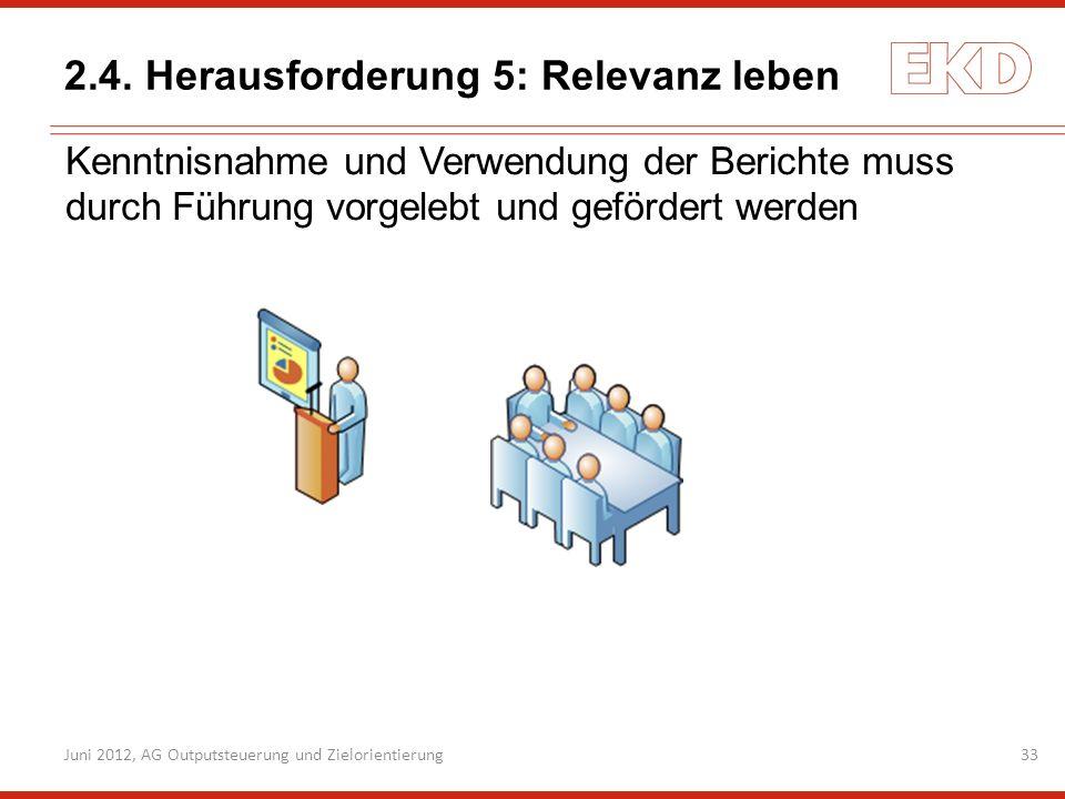 2.4. Herausforderung 5: Relevanz leben Kenntnisnahme und Verwendung der Berichte muss durch Führung vorgelebt und gefördert werden Juni 2012, AG Outpu