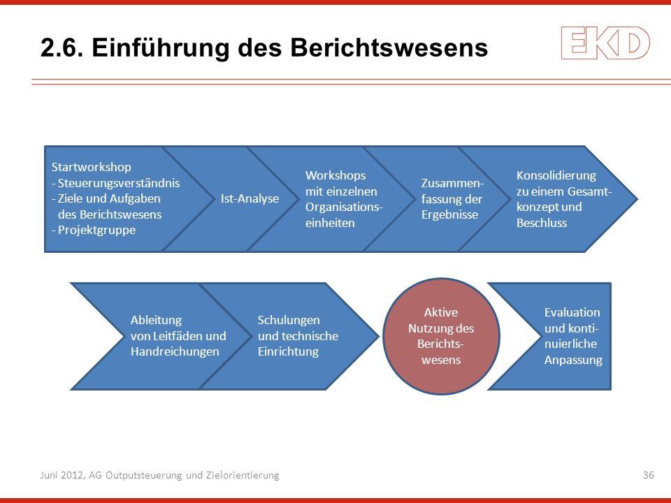 2.6. Einführung des Berichtswesens 36 Startworkshop -Steuerungsverständnis -Ziele und Aufgaben des Berichtswesens -Projektgruppe Ist-Analyse Workshops
