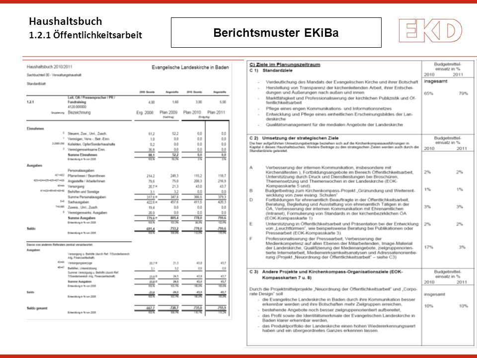 Haushaltsbuch 1.2.1 Öffentlichkeitsarbeit Berichtsmuster EKiBa 38