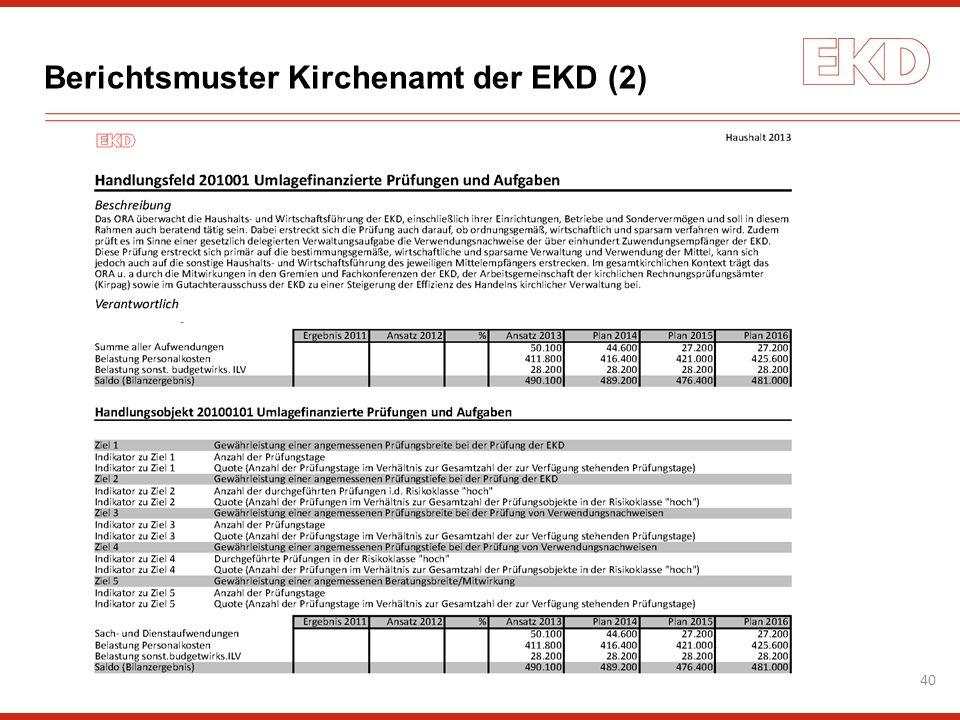 Berichtsmuster Kirchenamt der EKD (2) 40