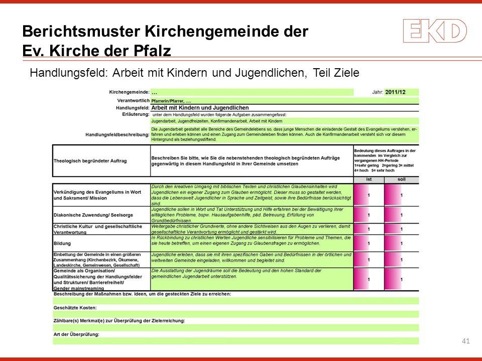 Berichtsmuster Kirchengemeinde der Ev. Kirche der Pfalz 41 Handlungsfeld: Arbeit mit Kindern und Jugendlichen, Teil Ziele