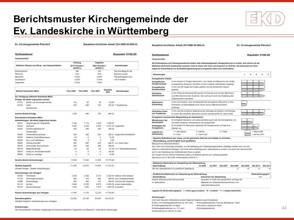 Berichtsmuster Kirchengemeinde der Ev. Landeskirche in Württemberg 44