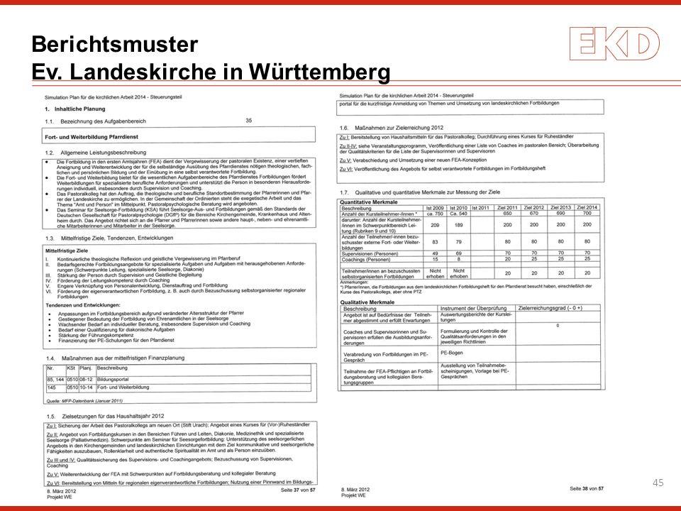 Berichtsmuster Ev. Landeskirche in Württemberg 45
