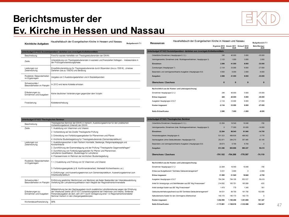 Berichtsmuster der Ev. Kirche in Hessen und Nassau 47