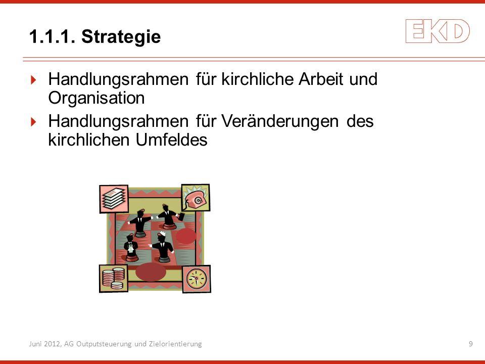 Juni 2012, AG Outputsteuerung und Zielorientierung9 1.1.1. Strategie Handlungsrahmen für kirchliche Arbeit und Organisation Handlungsrahmen für Veränd