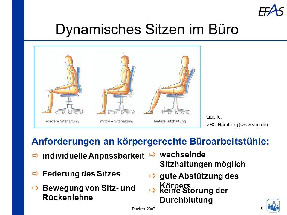 Rücken 2007 Dynamisches Sitzen im Büro 8 Anforderungen an körpergerechte Büroarbeitstühle: individuelle Anpassbarkeit Quelle: VBG Hamburg (www.vbg.de)