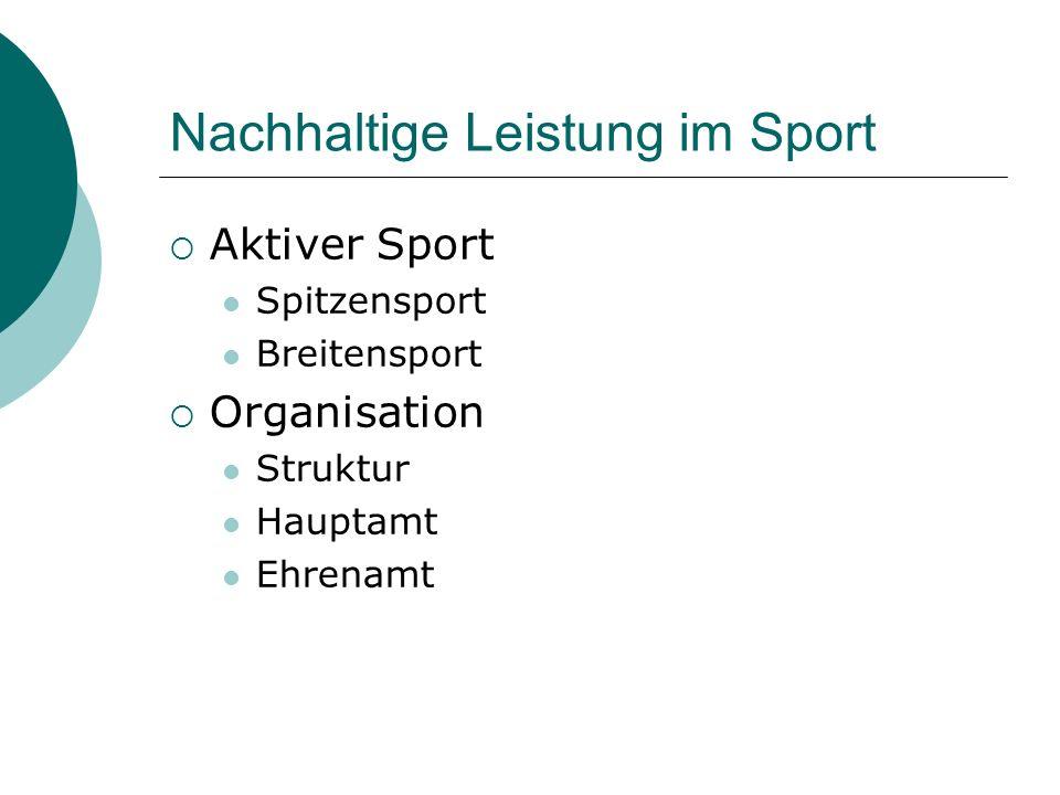 Nachhaltige Leistung im Sport Aktiver Sport Spitzensport Breitensport Organisation Struktur Hauptamt Ehrenamt