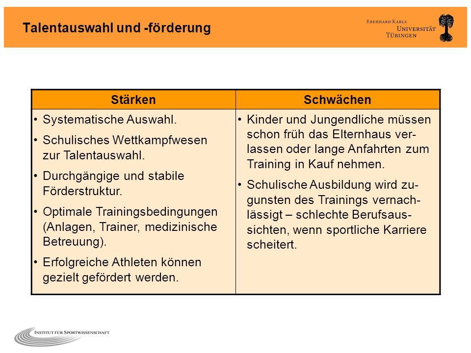 Talentauswahl und -förderung StärkenSchwächen Systematische Auswahl. Schulisches Wettkampfwesen zur Talentauswahl. Durchgängige und stabile Förderstru