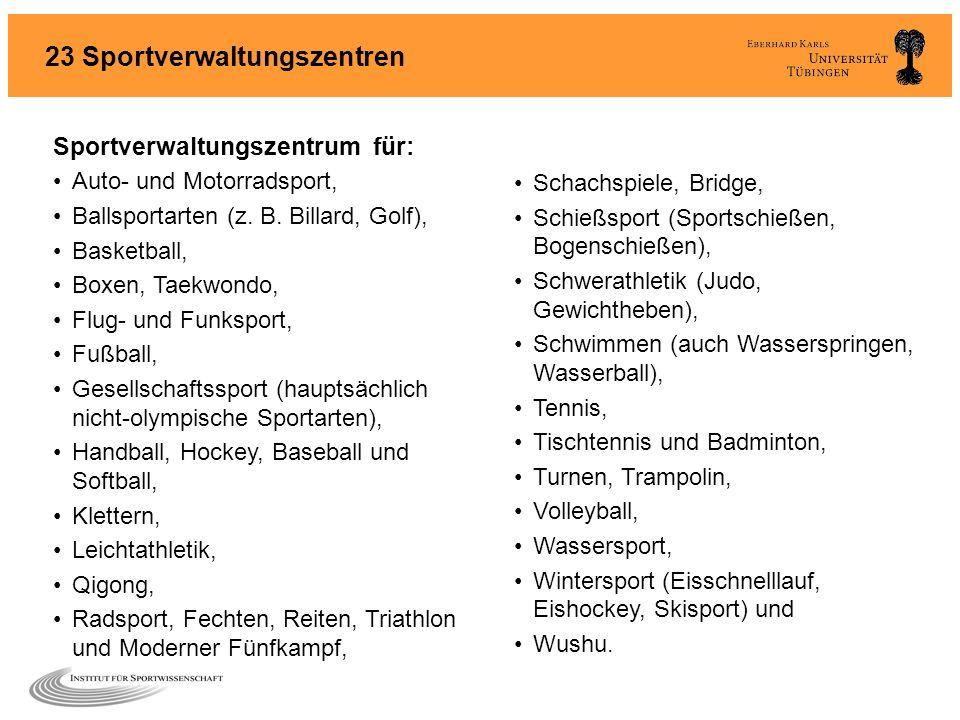 23 Sportverwaltungszentren Sportverwaltungszentrum für: Auto- und Motorradsport, Ballsportarten (z. B. Billard, Golf), Basketball, Boxen, Taekwondo, F