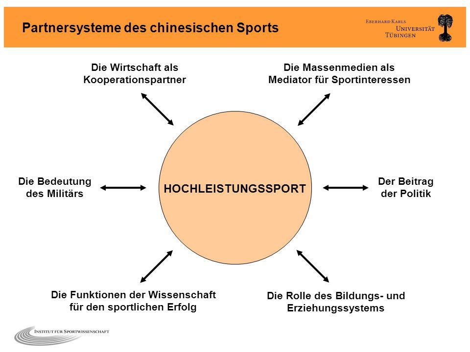 Der Beitrag der Politik Die Rolle des Bildungs- und Erziehungssystems Die Funktionen der Wissenschaft für den sportlichen Erfolg Die Bedeutung des Mil