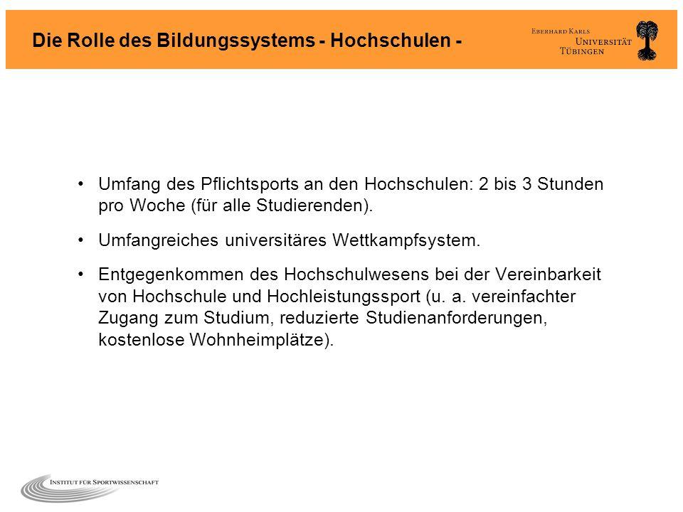 Die Rolle des Bildungssystems - Hochschulen - Umfang des Pflichtsports an den Hochschulen: 2 bis 3 Stunden pro Woche (für alle Studierenden). Umfangre