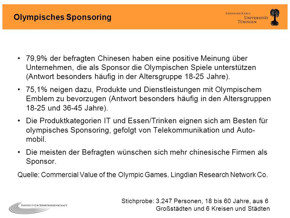 Olympisches Sponsoring 79,9% der befragten Chinesen haben eine positive Meinung über Unternehmen, die als Sponsor die Olympischen Spiele unterstützen
