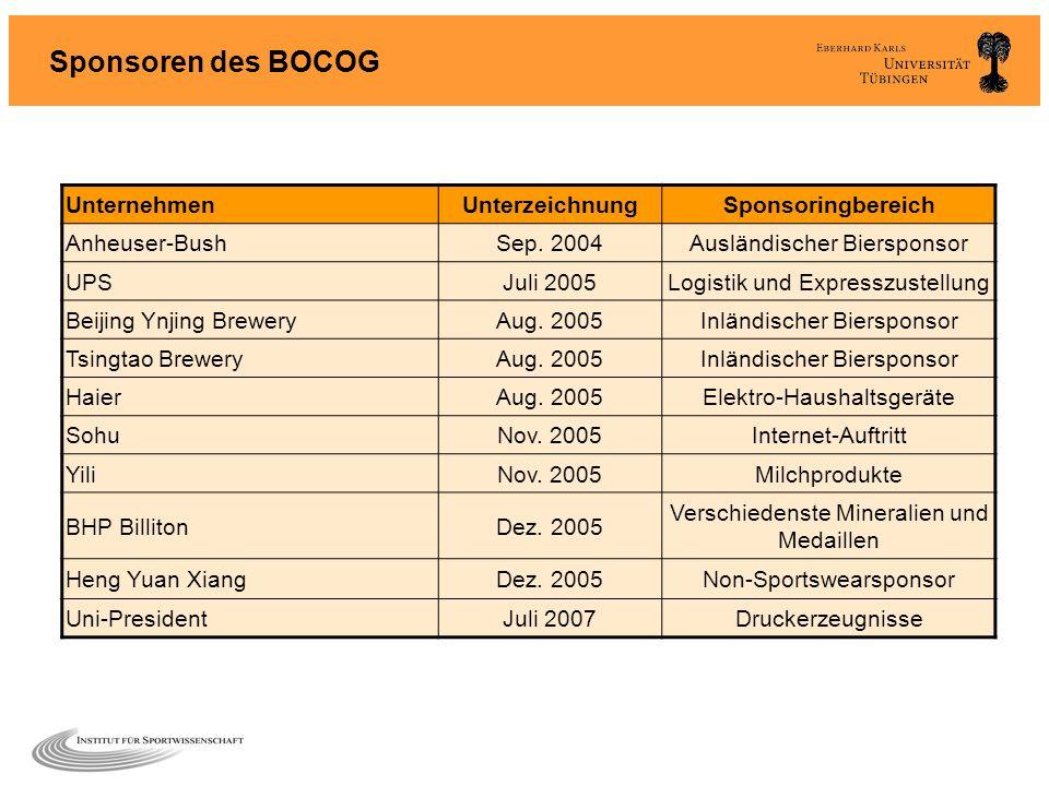 Sponsoren des BOCOG UnternehmenUnterzeichnungSponsoringbereich Anheuser-BushSep. 2004Ausländischer Biersponsor UPSJuli 2005Logistik und Expresszustell