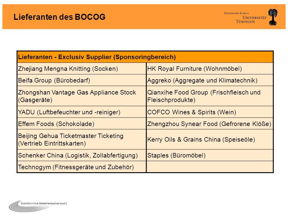 Lieferanten des BOCOG Lieferanten - Exclusiv Supplier (Sponsoringbereich) Zhejiang Mengna Knitting (Socken)HK Royal Furniture (Wohnmöbel) Beifa Group