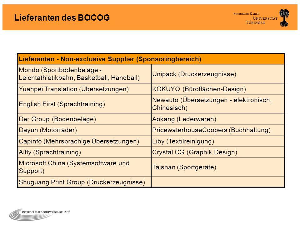 Lieferanten des BOCOG Lieferanten - Non-exclusive Supplier (Sponsoringbereich) Mondo (Sportbodenbeläge - Leichtathletikbahn, Basketball, Handball) Uni