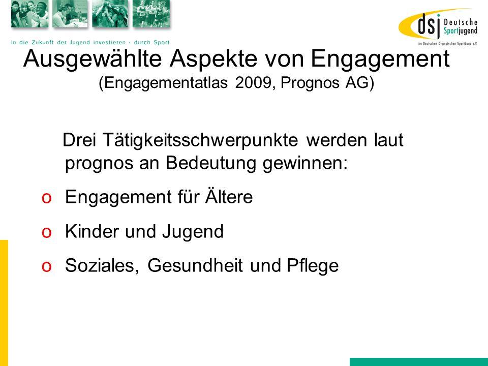 Ausgewählte Aspekte von Engagement (Engagementatlas 2009, Prognos AG) Drei Tätigkeitsschwerpunkte werden laut prognos an Bedeutung gewinnen: oEngageme