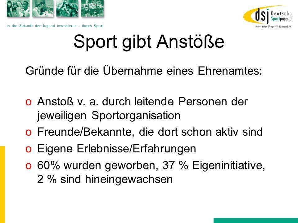 Sport gibt Anstöße Gründe für die Übernahme eines Ehrenamtes: oAnstoß v. a. durch leitende Personen der jeweiligen Sportorganisation oFreunde/Bekannte