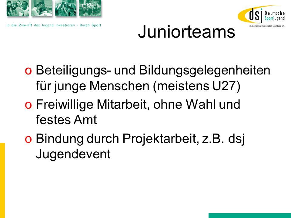 Juniorteams oBeteiligungs- und Bildungsgelegenheiten für junge Menschen (meistens U27) oFreiwillige Mitarbeit, ohne Wahl und festes Amt oBindung durch