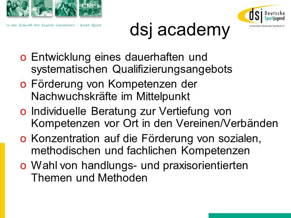 dsj academy oEntwicklung eines dauerhaften und systematischen Qualifizierungsangebots oFörderung von Kompetenzen der Nachwuchskräfte im Mittelpunkt oI