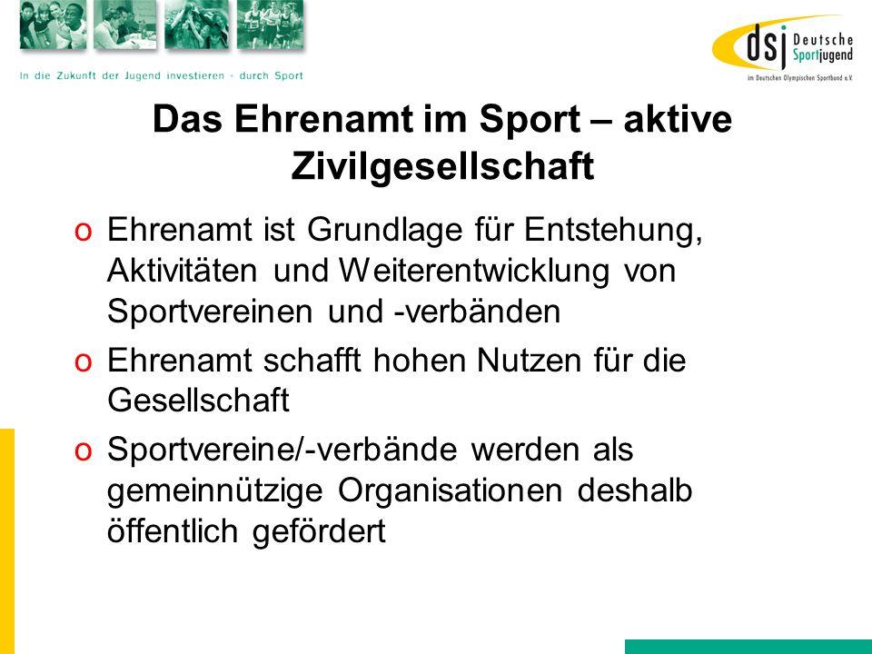 Das Ehrenamt im Sport – aktive Zivilgesellschaft oEhrenamt ist Grundlage für Entstehung, Aktivitäten und Weiterentwicklung von Sportvereinen und -verb