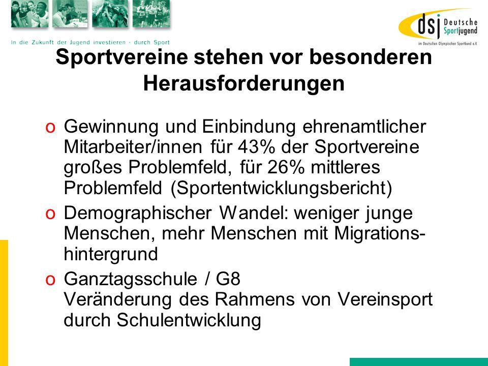 Sportvereine stehen vor besonderen Herausforderungen oGewinnung und Einbindung ehrenamtlicher Mitarbeiter/innen für 43% der Sportvereine großes Proble