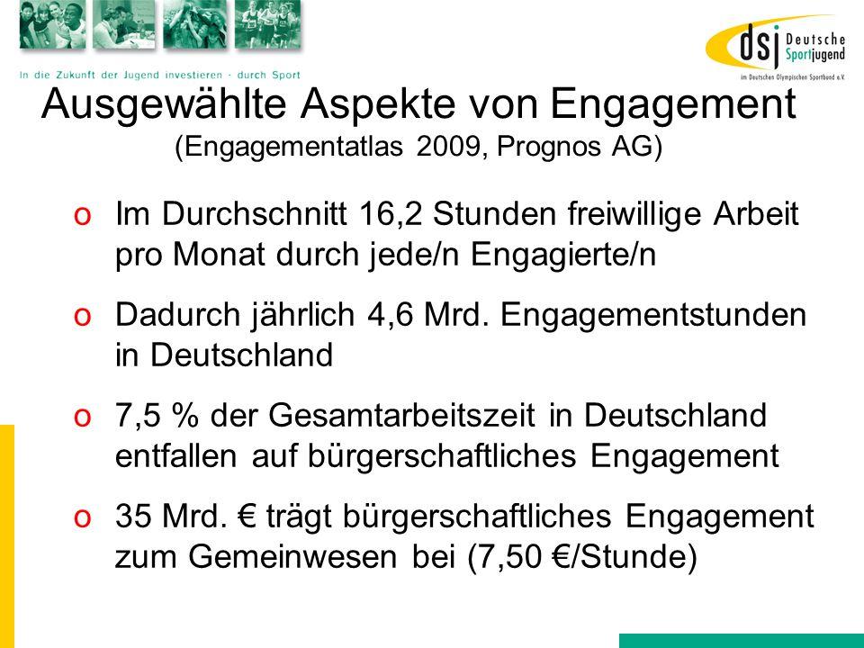 Ausgewählte Aspekte von Engagement (Engagementatlas 2009, Prognos AG) oIm Durchschnitt 16,2 Stunden freiwillige Arbeit pro Monat durch jede/n Engagier