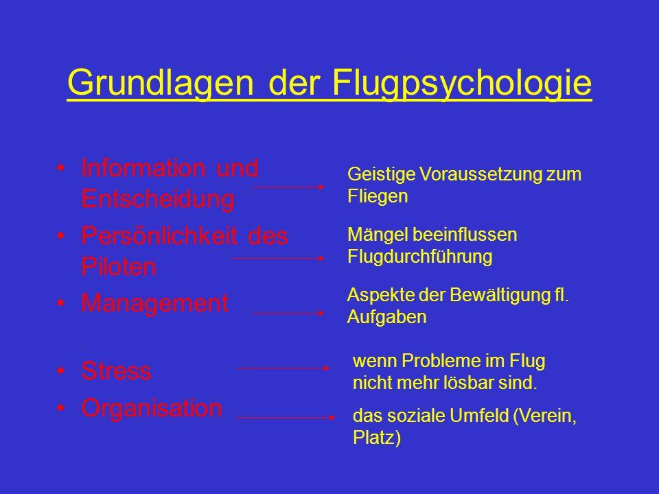 Grundlagen der Flugpsychologie Information und Entscheidung Persönlichkeit des Piloten Management Stress Organisation Geistige Voraussetzung zum Fliegen Mängel beeinflussen Flugdurchführung Aspekte der Bewältigung fl.