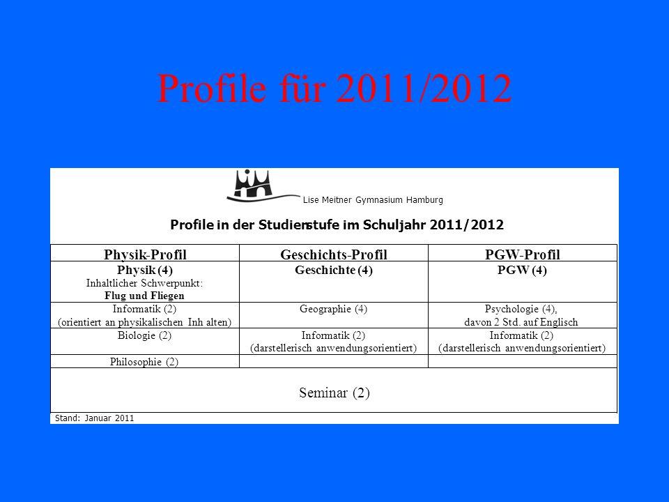 Profile für 2011/2012 Lise Meitner Gymnasium Hamburg Profile in der Studienstufe im Schuljahr 2011/2012 Physik-Profil Geschichts-Profil PGW-Profil Physik (4) Inhaltlicher Schwerpunkt: Flug und Fliegen Geschichte (4) PGW (4) Informatik (2) (orientiert an physikalischen Inhalten) Geographie (4) Psychologie (4), davon 2 Std.