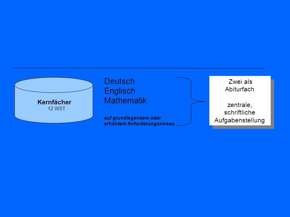 Profilbereich Der Profilbereich umfasst mehrere Fächer aus mind.