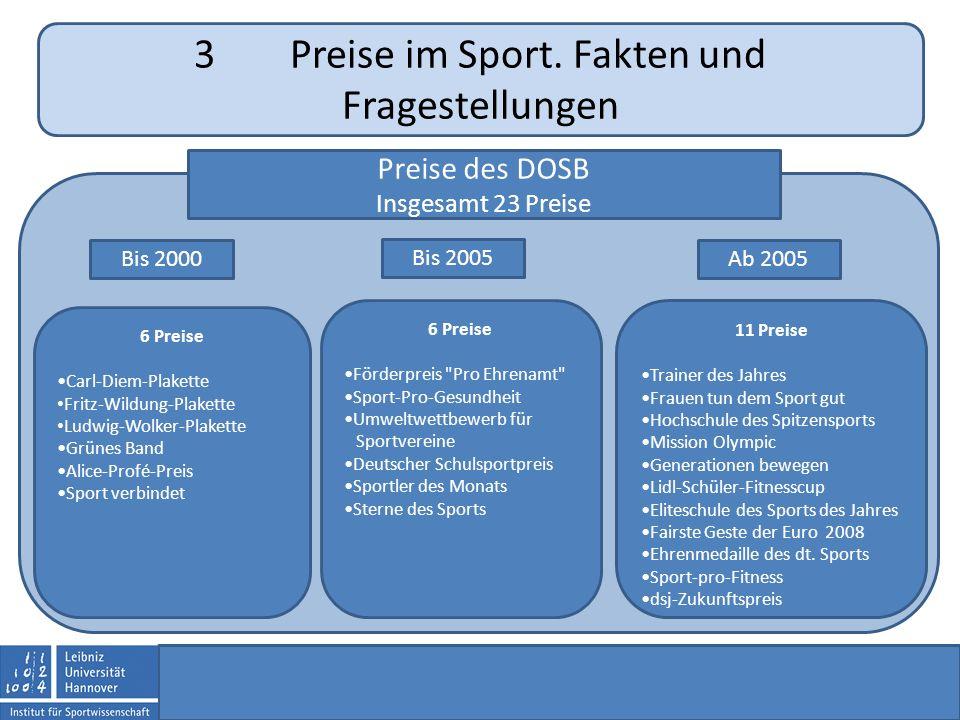 Preise des DOSB Insgesamt 23 Preise Bis 2000Ab 2005 3Preise im Sport. Fakten und Fragestellungen 11 Preise Trainer des Jahres Frauen tun dem Sport gut