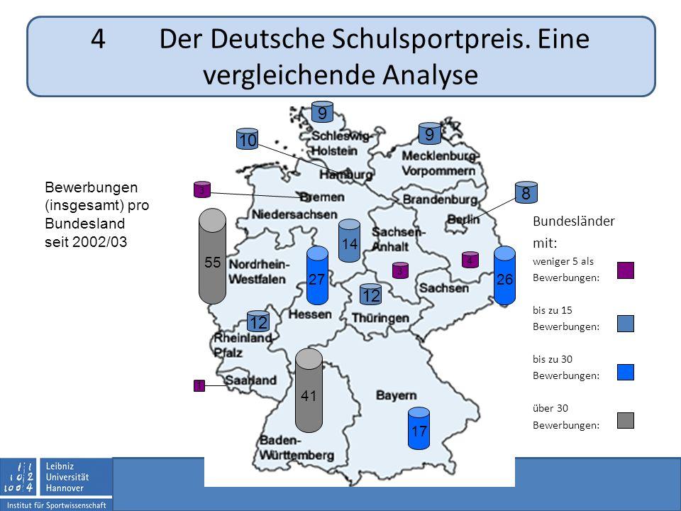 Bewerbungen (insgesamt) pro Bundesland seit 2002/03 17 8 4 3 10 27 14 9 12 26 9 4 3 10 14 9 12 1 9 3 2726 17 12 41 55 Bundesländer mit: weniger 5 als