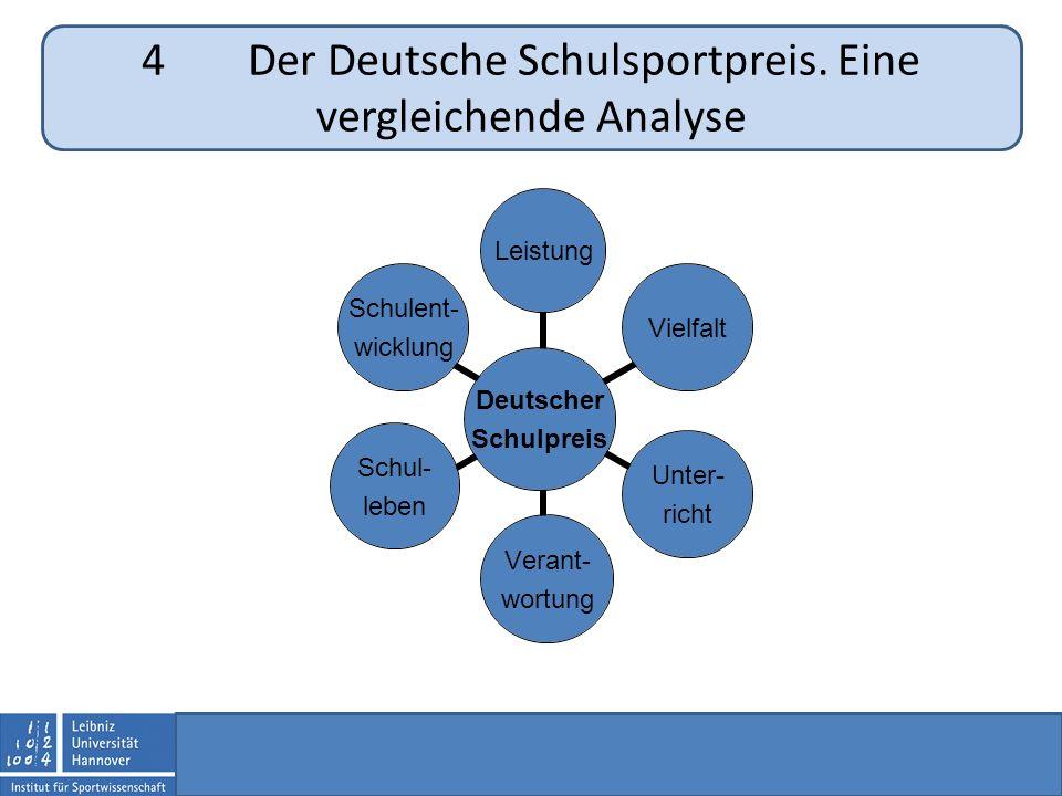 Deutscher Schulpreis LeistungVielfalt Unter- richt Verant- wortung Schul- leben Schulent- wicklung